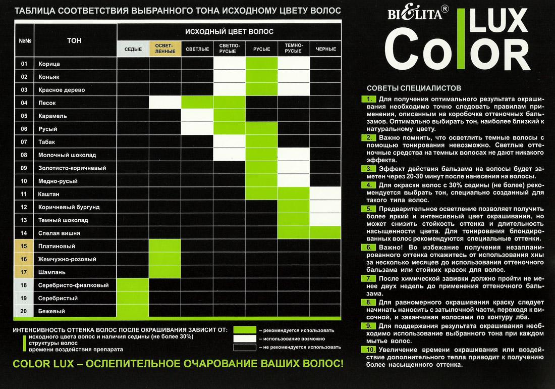 Таблица соответствия выбранного тона Белита Люкс Колор
