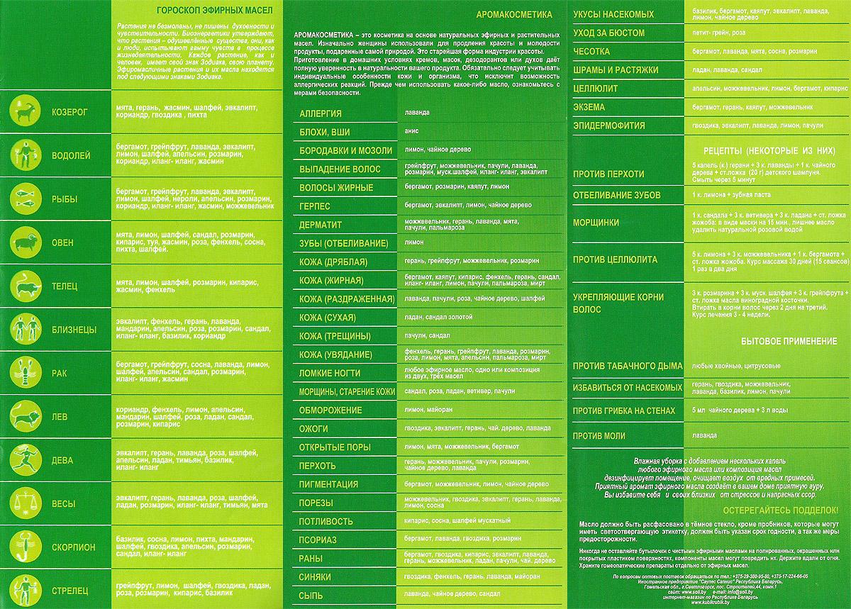 Гороскоп эфирных масел, аромакосметика, рецепты