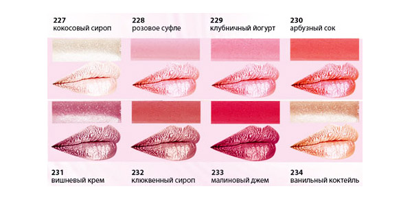 Белита-Витэкс Amore Блеск для губ Эффект влажных губ